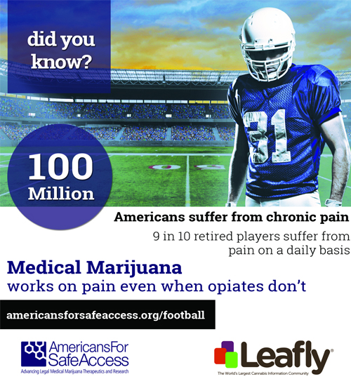 ad for pot featuring an injured football player